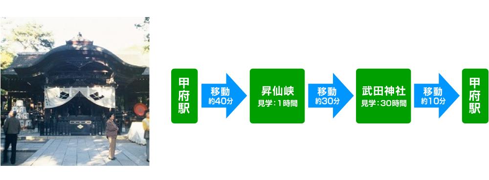 「昇仙峡と武田神社コース」